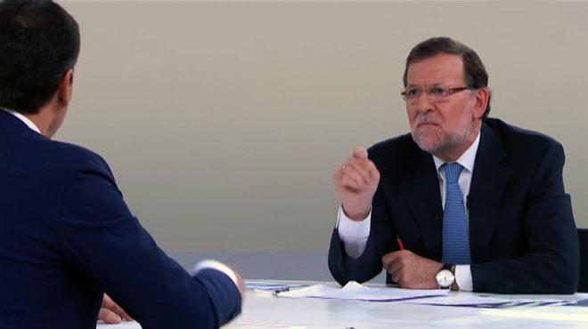 Ruiz-ruin-Rajoy: psicopatología de la vida cotidiana.